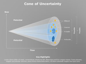 Cone of Uncertainty 01