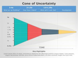 Cone of Uncertainty 02