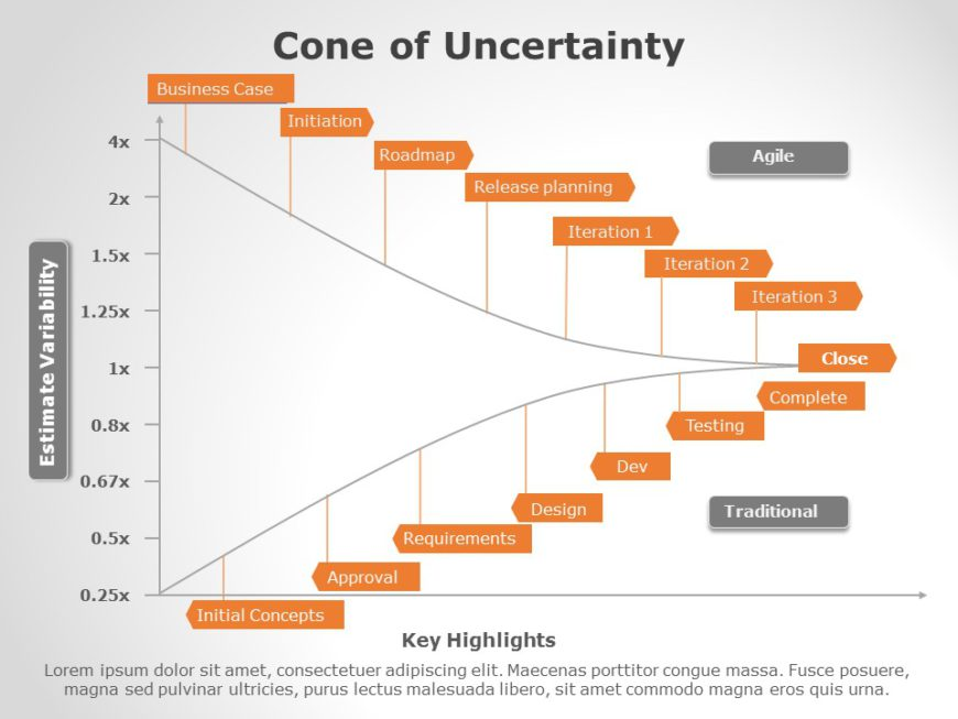 Cone of Uncertainty 03