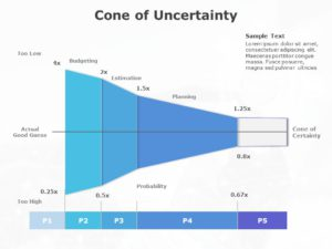 Cone of Uncertainty 04