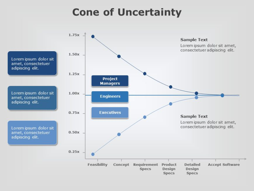 Cone of Uncertainty 05