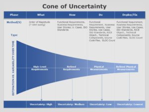 Cone of Uncertainty 06