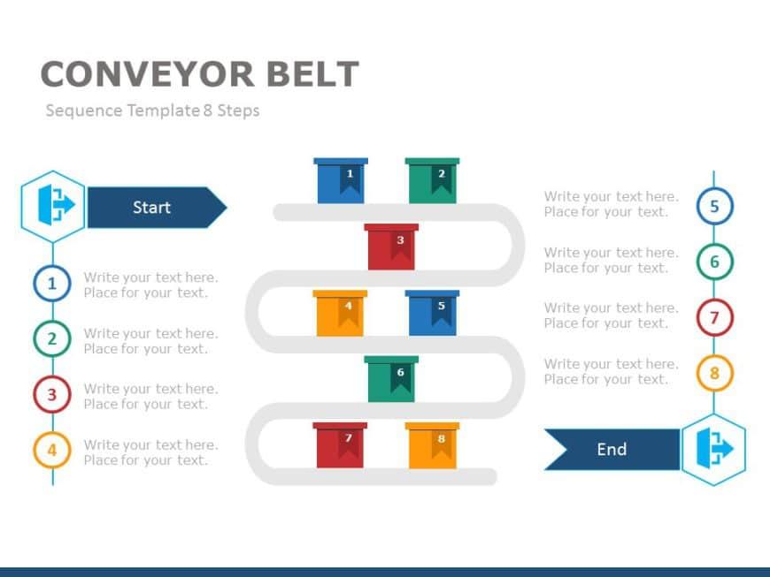 Conveyor Belt Process Flow 01