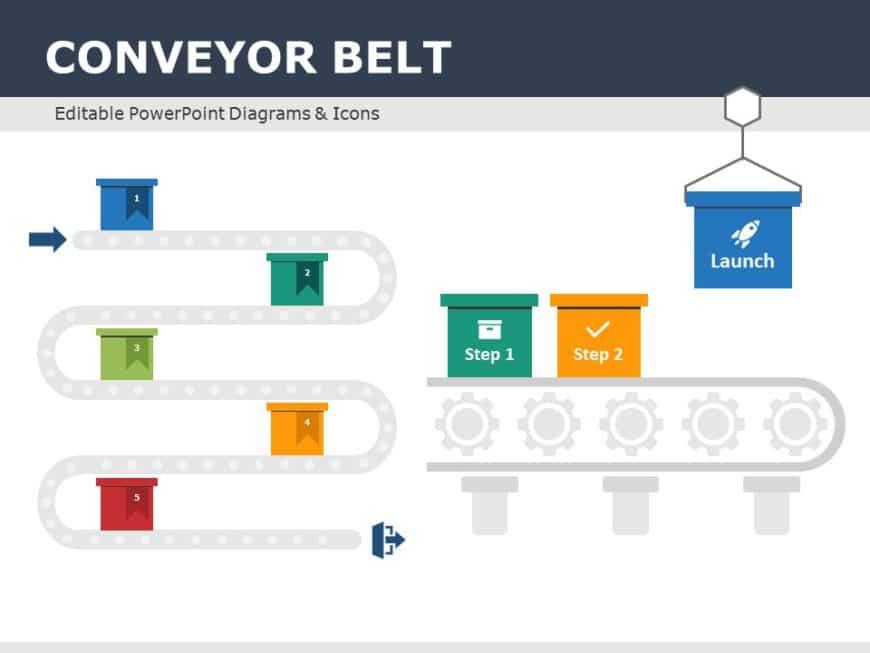 Conveyor Belt Process Flow