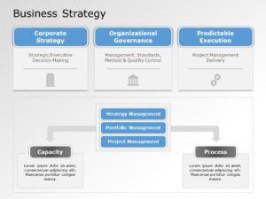 Corporate Business Strategy