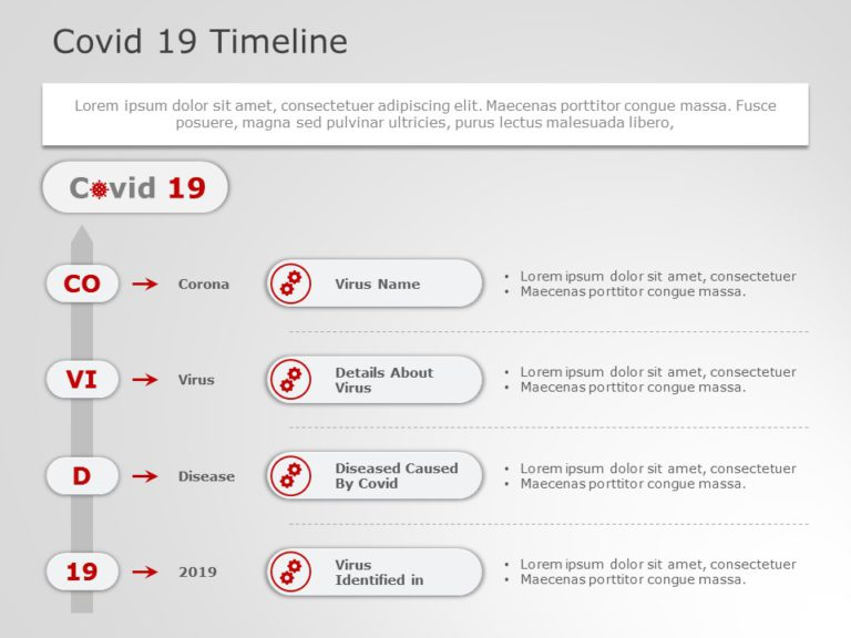 COVID 19 Timeline 01