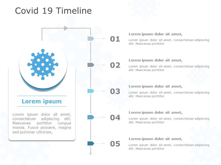 Covid 19 Timeline 02
