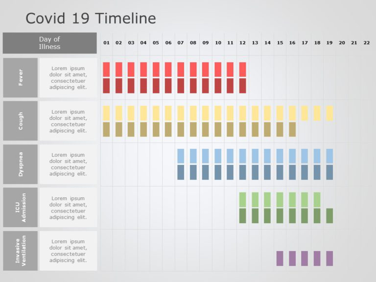 Covid 19 Timeline 05