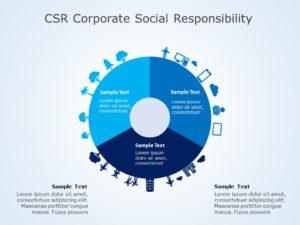 CSR 03