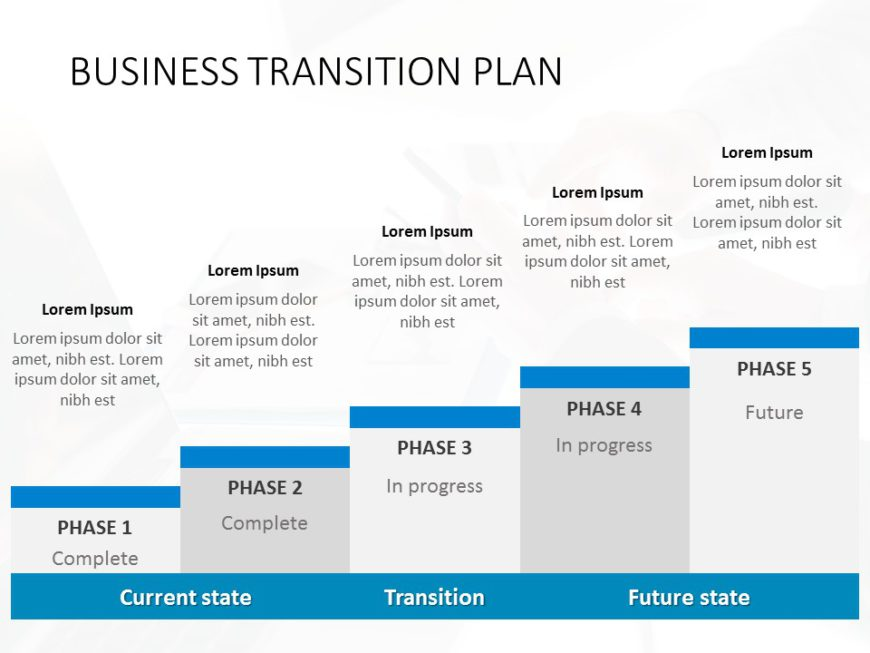 Current State Future State Transition Plan