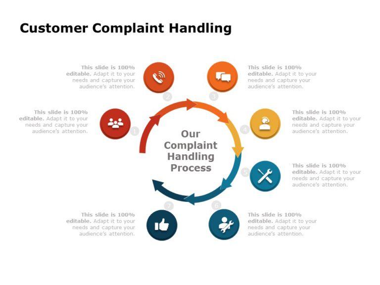 Customer Complaint Handling 02