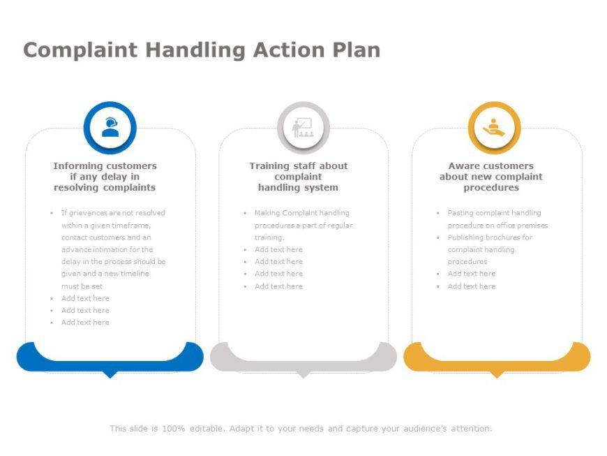 Customer Complaint Handling 03