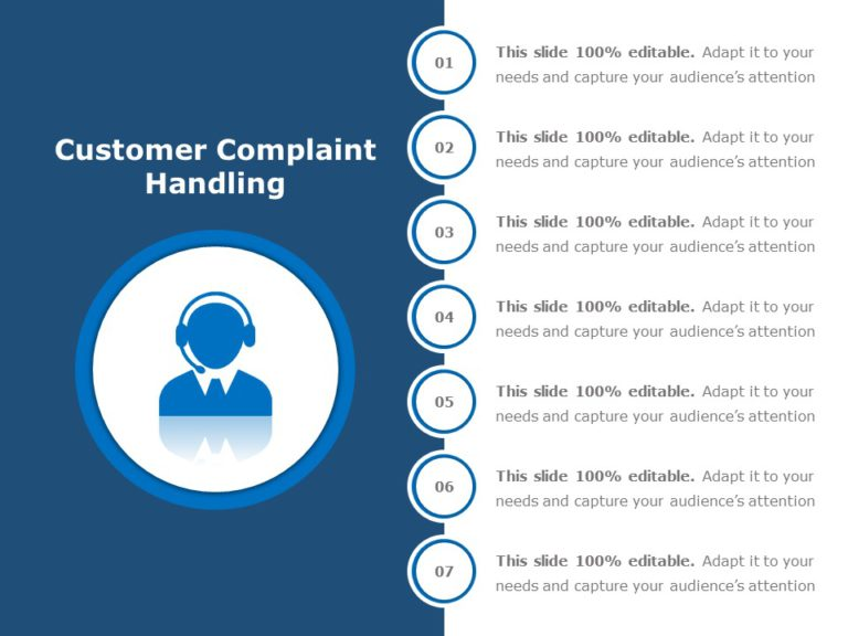 Customer Complaint Handling 04