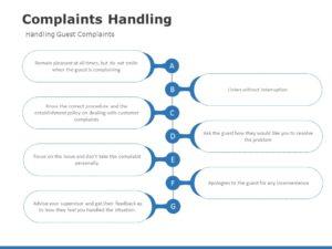 Customer Complaint Handling 05