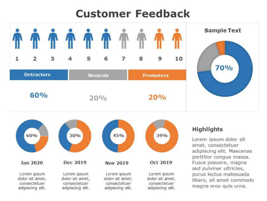 Customer Feedback 03