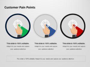 Customer Pain Points 01