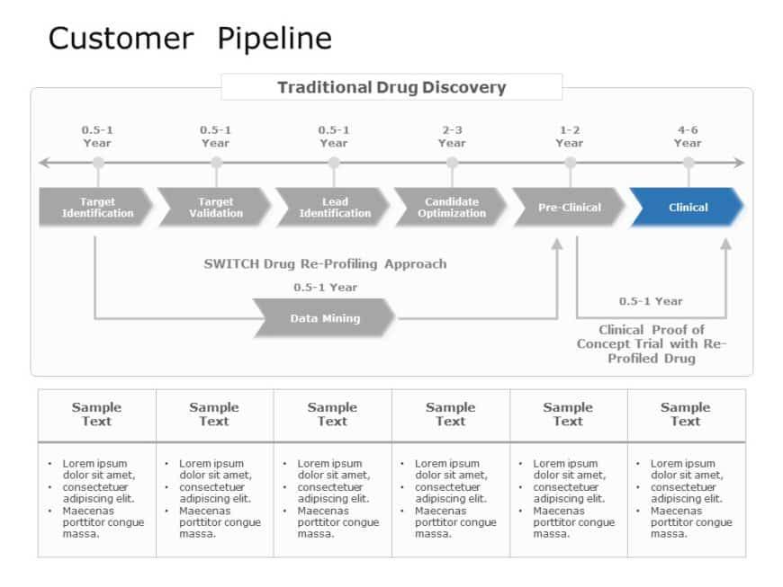 Customer Pipeline 05