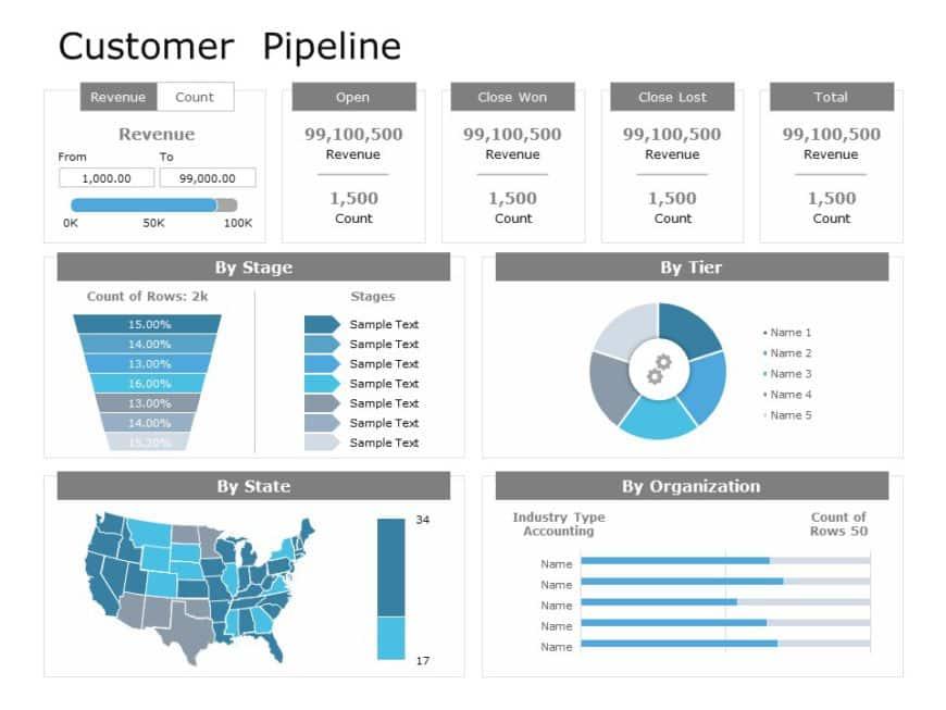 Customer Pipeline 06