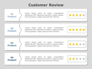 Customer Review 02