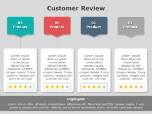 Customer Review 03
