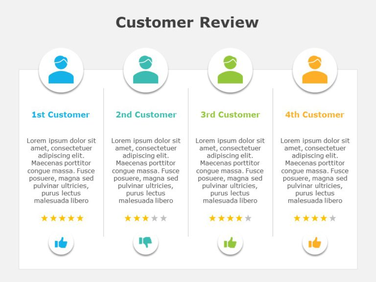 Customer Review 06