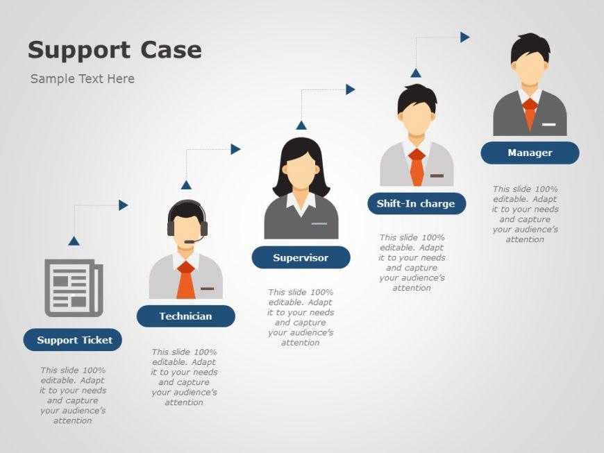 Customer Support 02