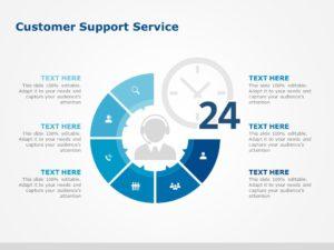 Customer Support 04
