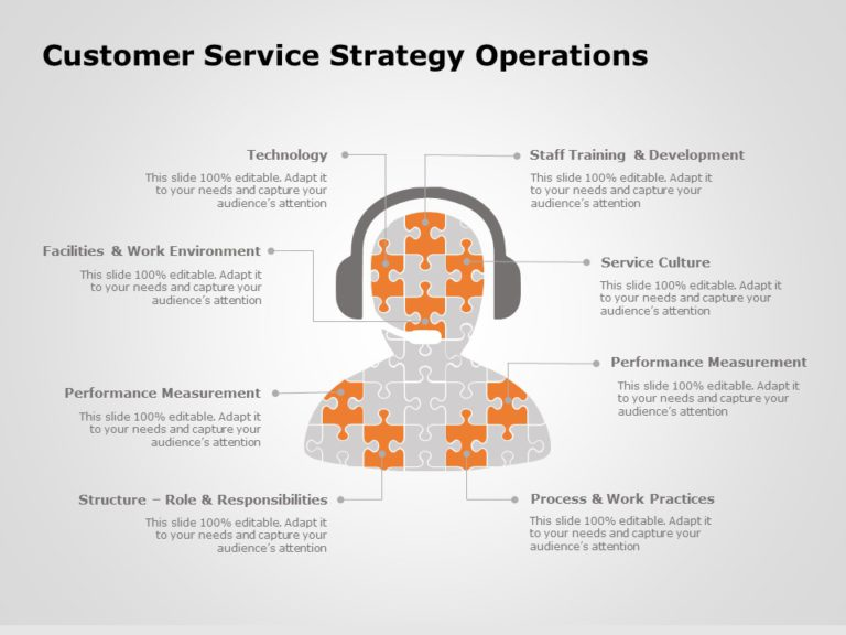 Customer Support 05