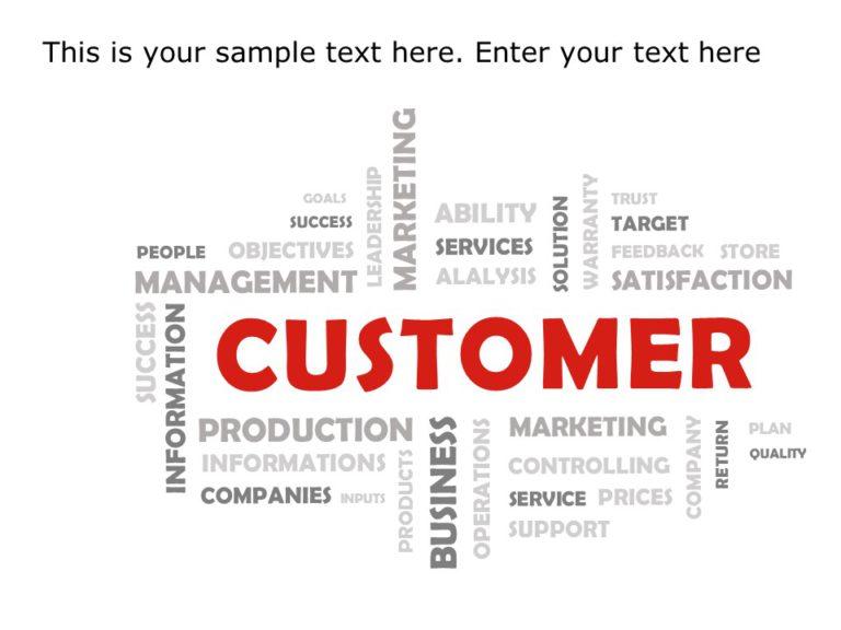 Customer Word Cluster