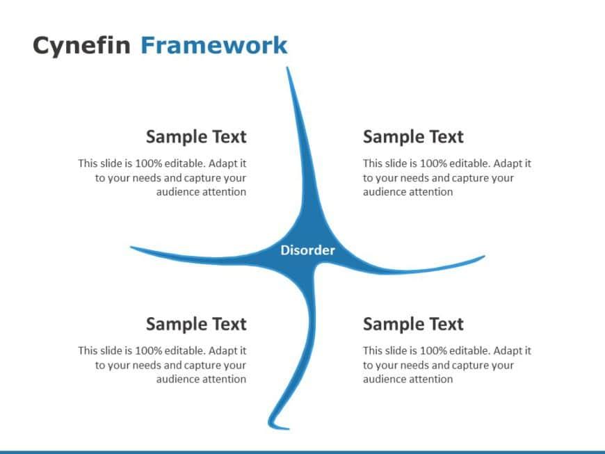 Cynefin Framework 01