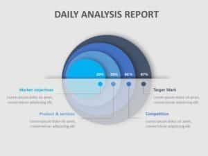 Daily Analysis Report 01