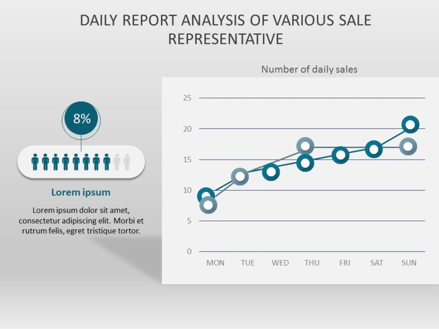 Daily Report 01