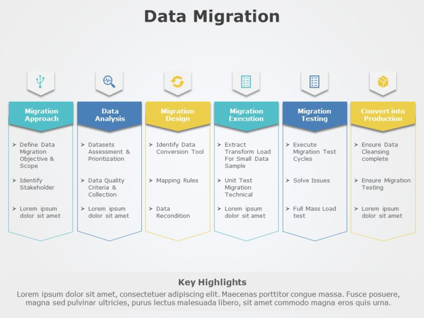 Data Migration 01