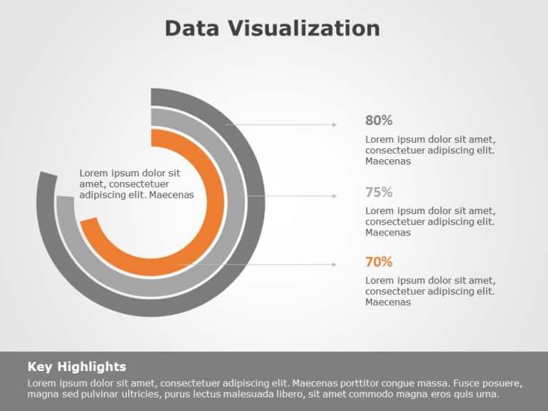 Data Visualization 05