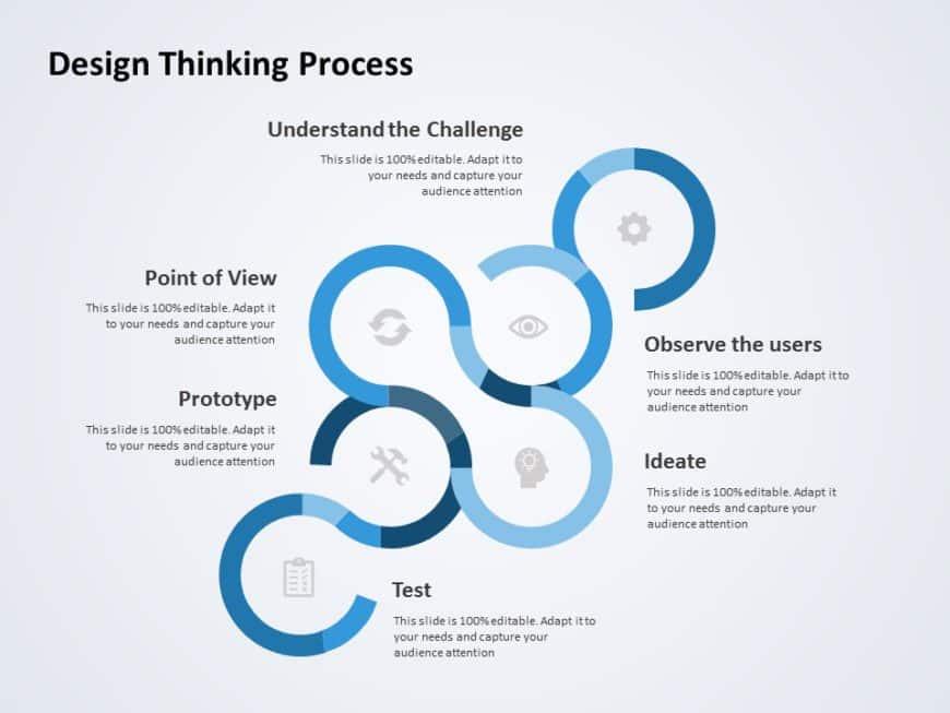 Design Thinking 01