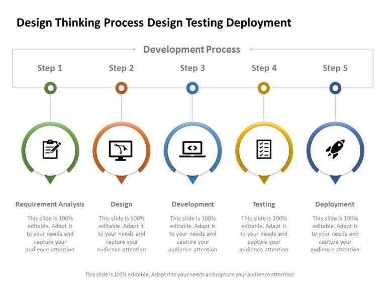 Design Thinking 02