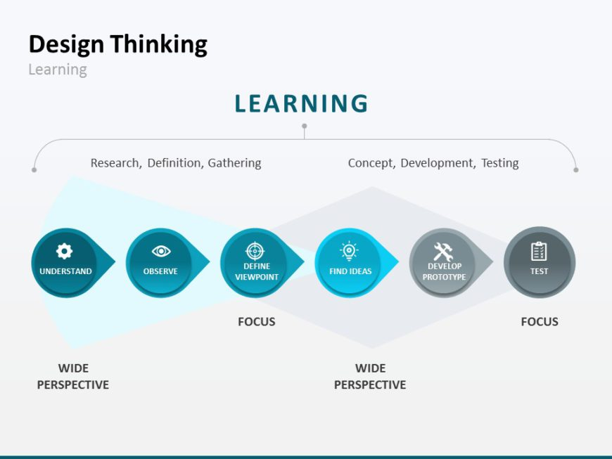 Design Thinking 04