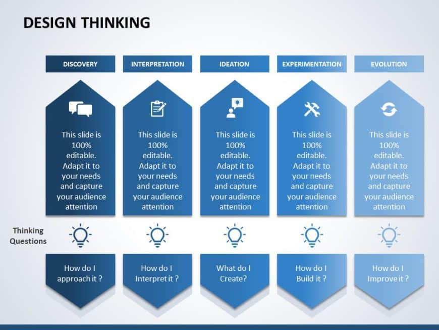 Design Thinking 05