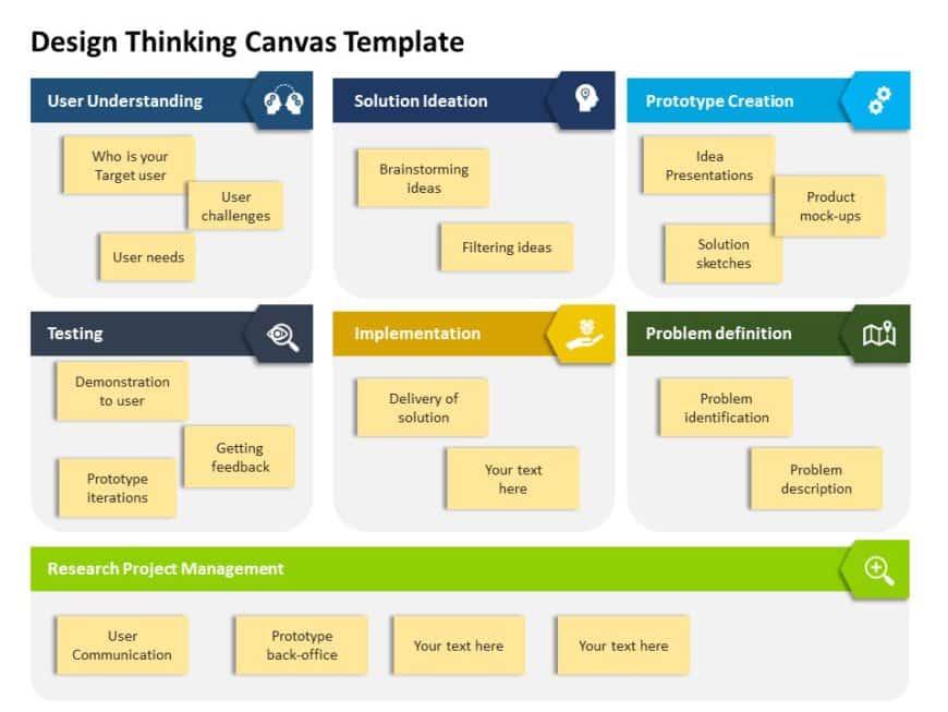 Design Thinking 06