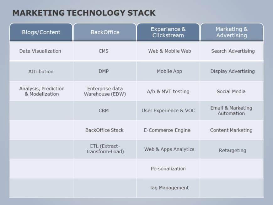 Digital Marketing Technology 01