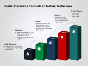 Digital Marketing Technology