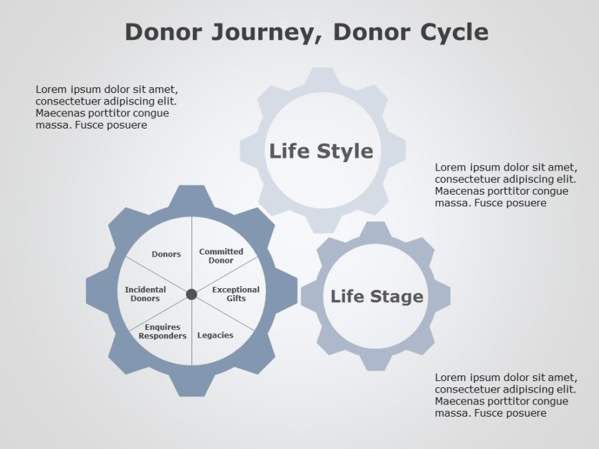 Donor Cycle 01