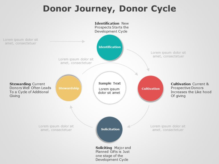 Donor Cycle 04