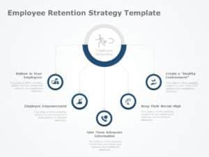 Employee Retention 01