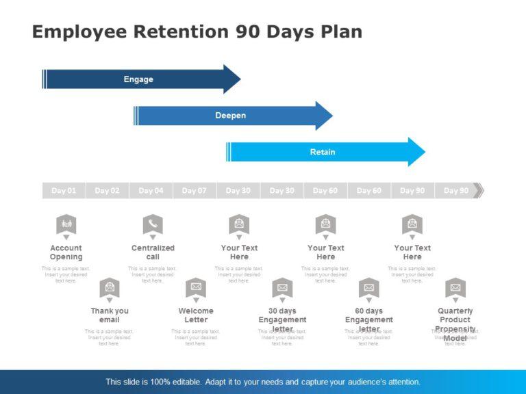 Employee Retention 02
