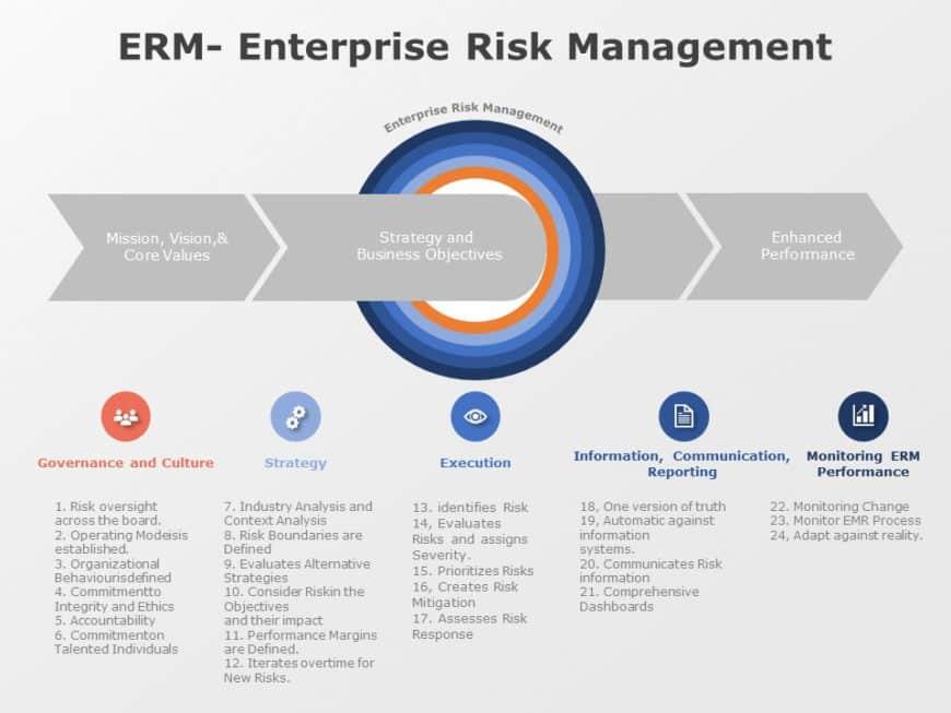 Enterprise Risk Management 01