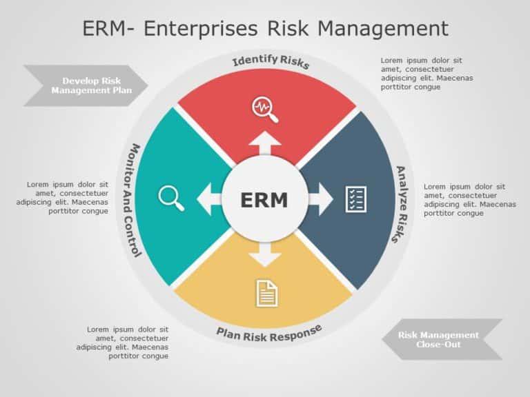 Enterprise Risk Management 02