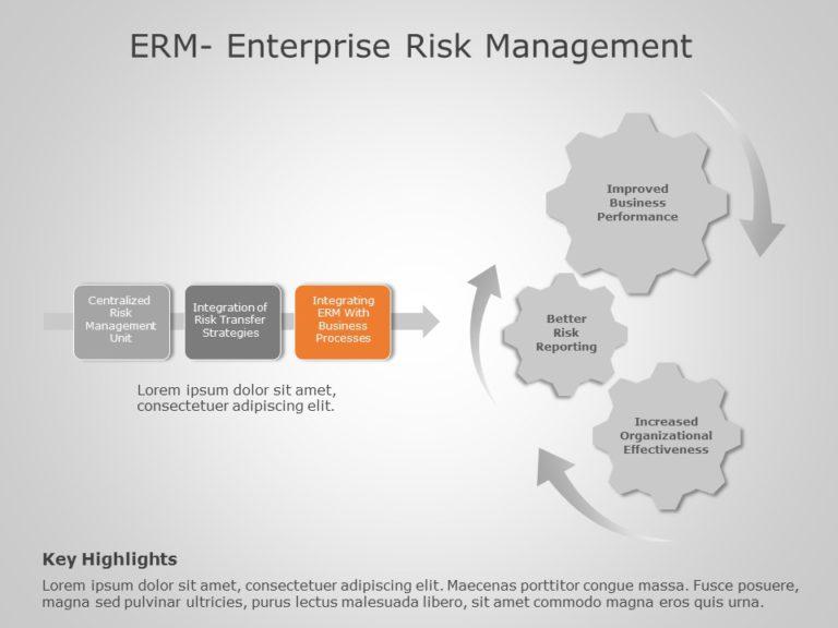 Enterprise Risk Management 03