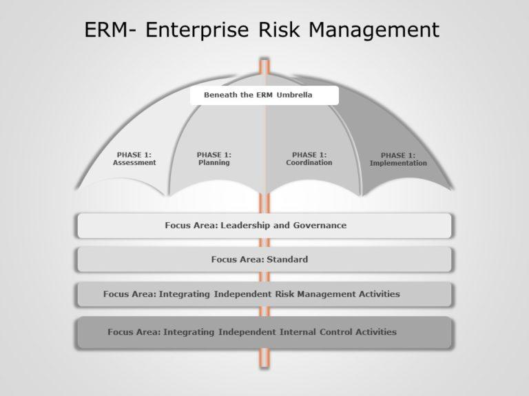 Enterprise Risk Management 04