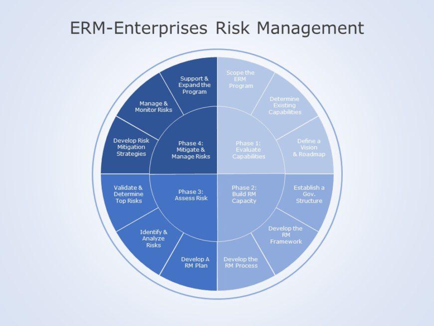Enterprise Risk Management 05